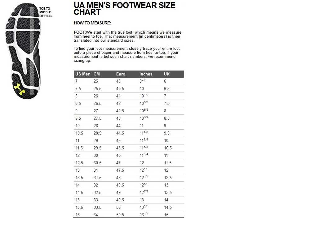 Under Armour Boys Shoes Sizing